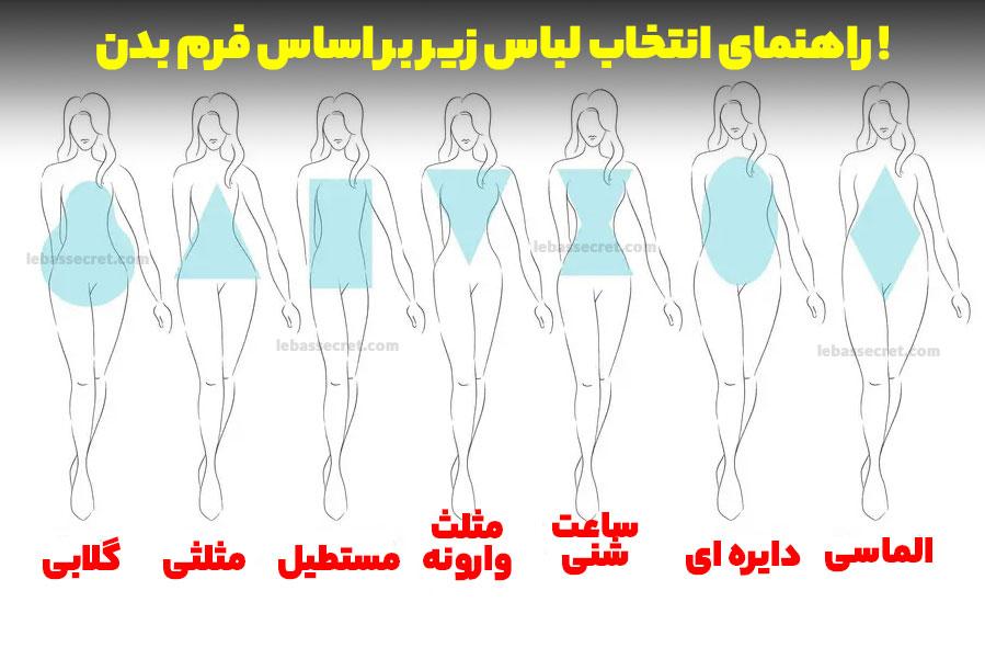 راهنمای انتخاب لباس زیر بر اساس فرم بدن